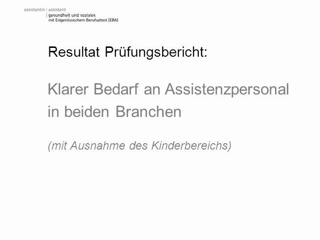 Resultat Prüfungsbericht: