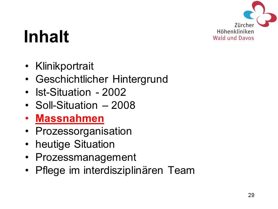 Inhalt Klinikportrait Geschichtlicher Hintergrund Ist-Situation - 2002