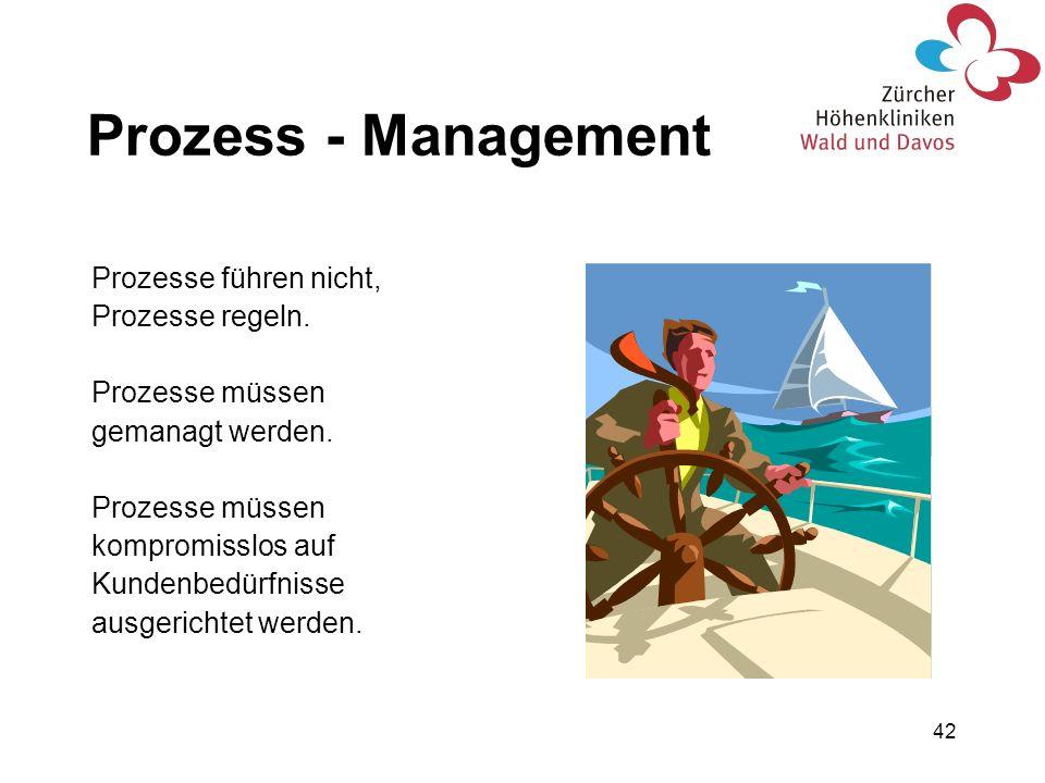 Prozess - Management Prozesse führen nicht, Prozesse regeln.