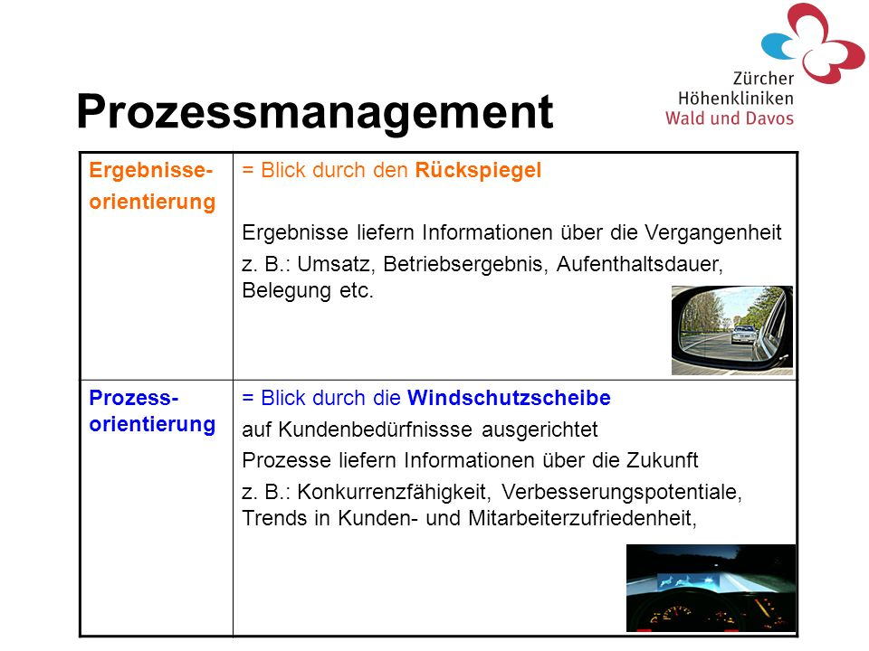Prozessmanagement Ergebnisse- orientierung