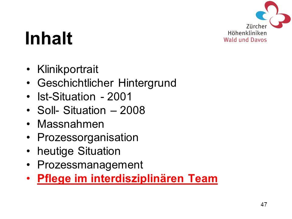 Inhalt Klinikportrait Geschichtlicher Hintergrund Ist-Situation - 2001