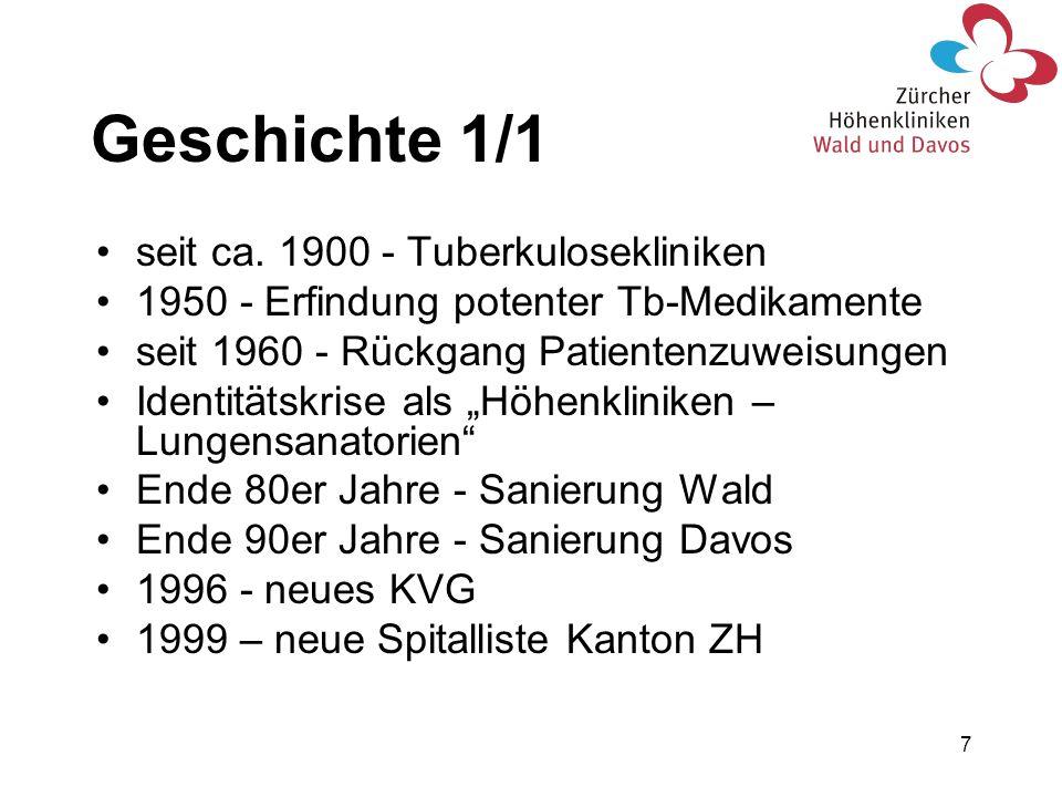 Geschichte 1/1 seit ca. 1900 - Tuberkulosekliniken