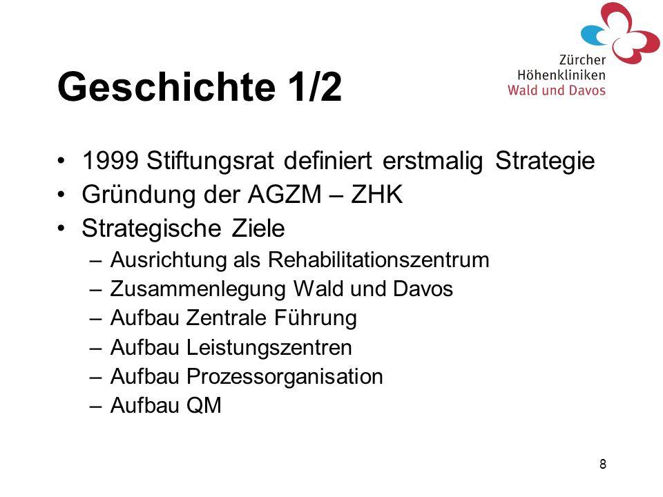 Geschichte 1/2 1999 Stiftungsrat definiert erstmalig Strategie