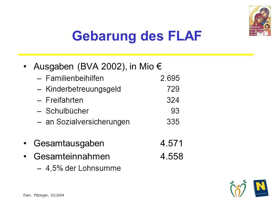 Gebarung des FLAF Ausgaben (BVA 2002), in Mio € Gesamtausgaben 4.571