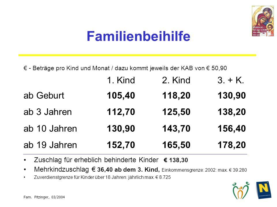 Familienbeihilfe 1. Kind 2. Kind 3. + K.