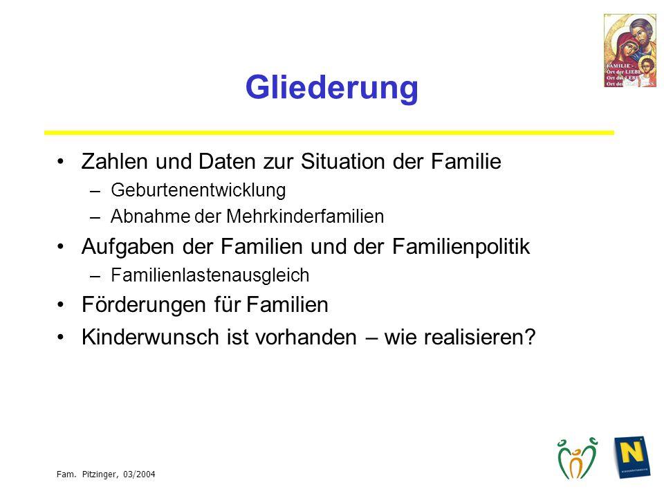 Gliederung Zahlen und Daten zur Situation der Familie
