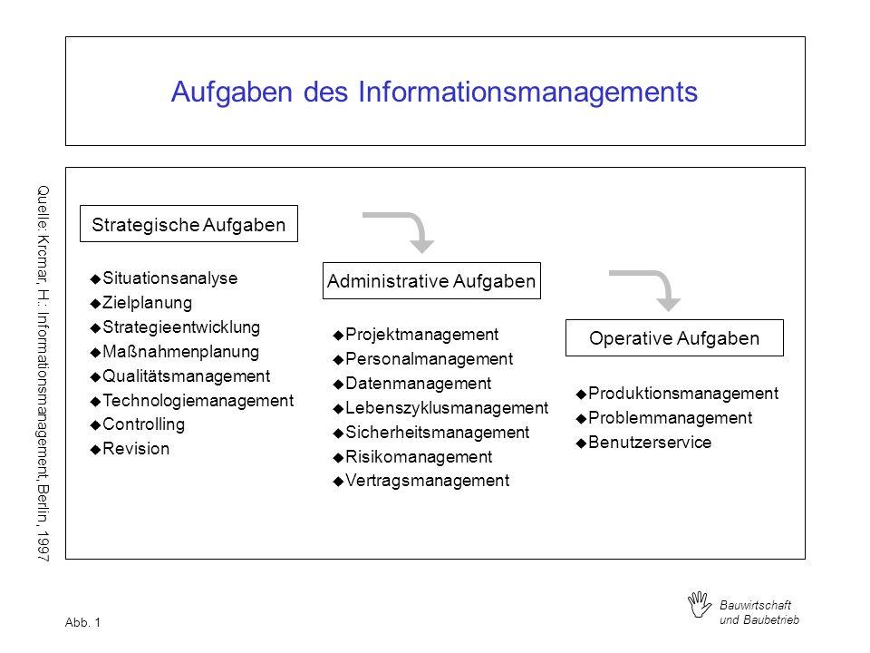 Aufgaben des Informationsmanagements