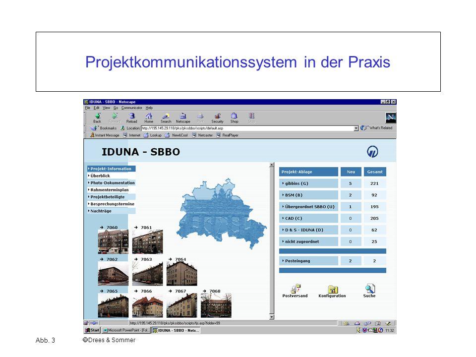 Projektkommunikationssystem in der Praxis