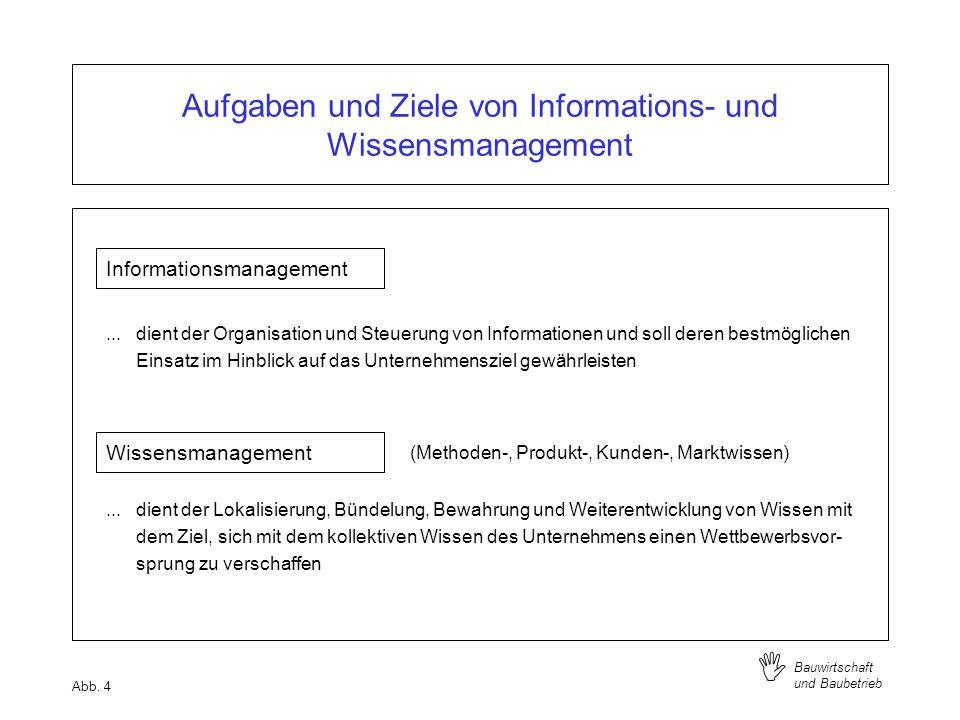 Aufgaben und Ziele von Informations- und Wissensmanagement