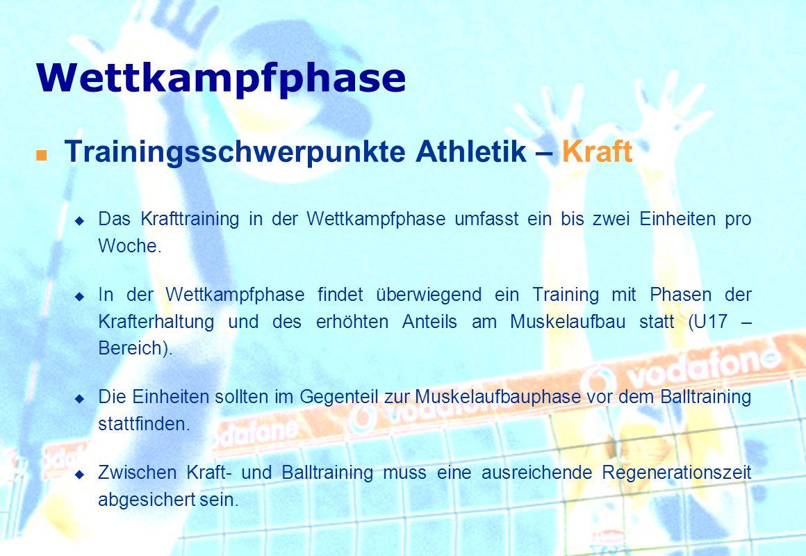 Wettkampfphase Trainingsschwerpunkte Athletik – Kraft