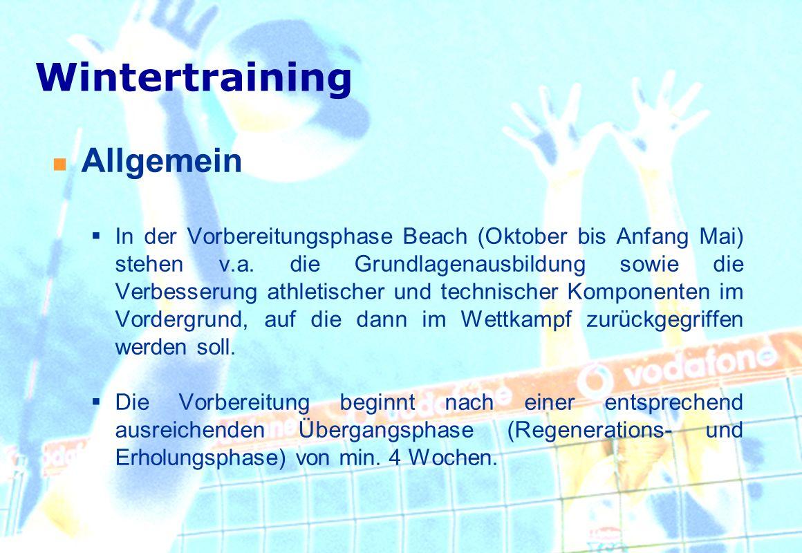Wintertraining Allgemein