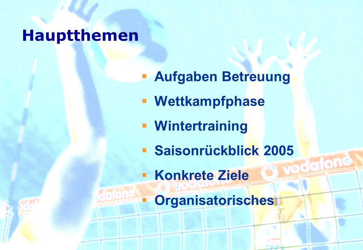 Hauptthemen Aufgaben Betreuung Wettkampfphase Wintertraining