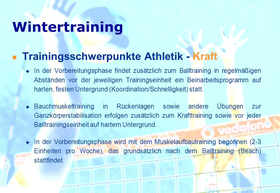 Wintertraining Trainingsschwerpunkte Athletik - Kraft