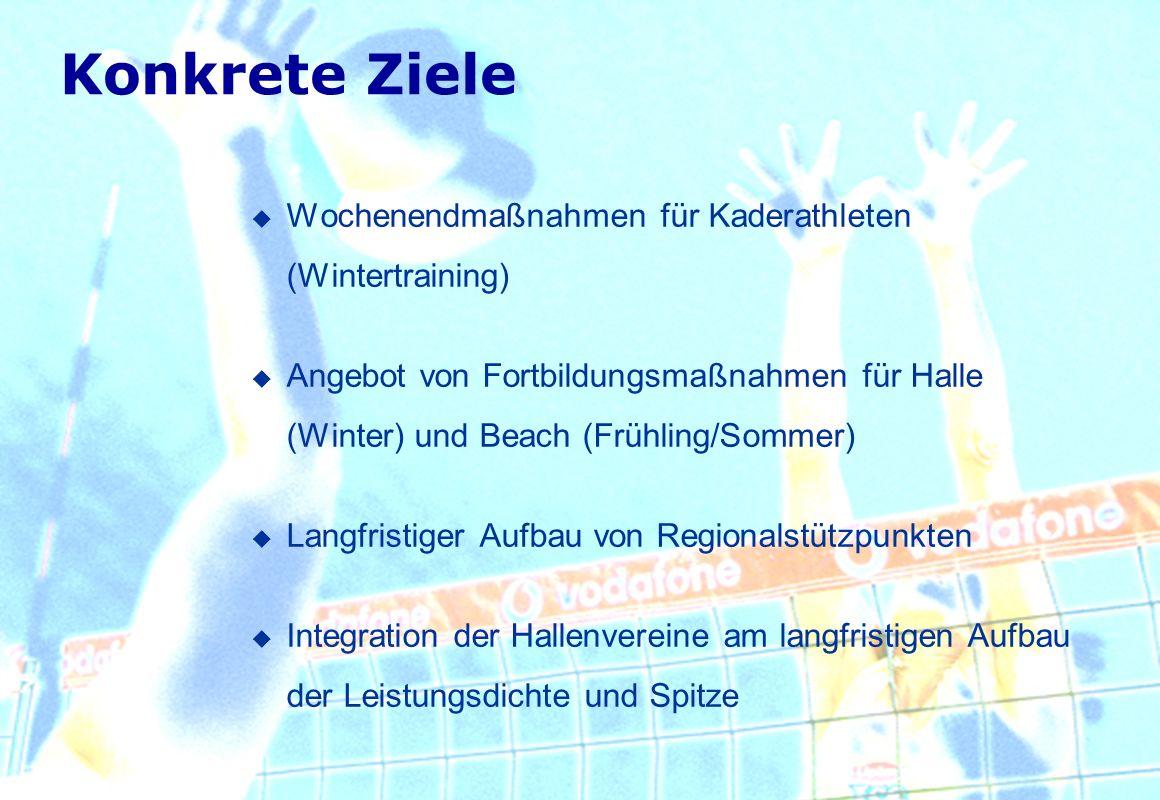 Konkrete Ziele Wochenendmaßnahmen für Kaderathleten (Wintertraining)