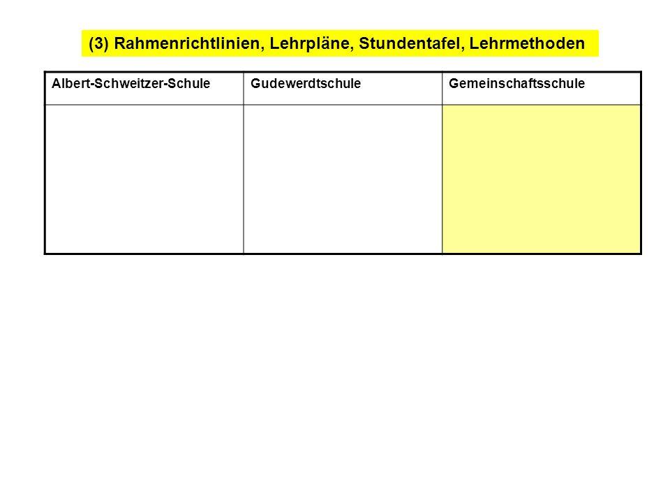 (3) Rahmenrichtlinien, Lehrpläne, Stundentafel, Lehrmethoden