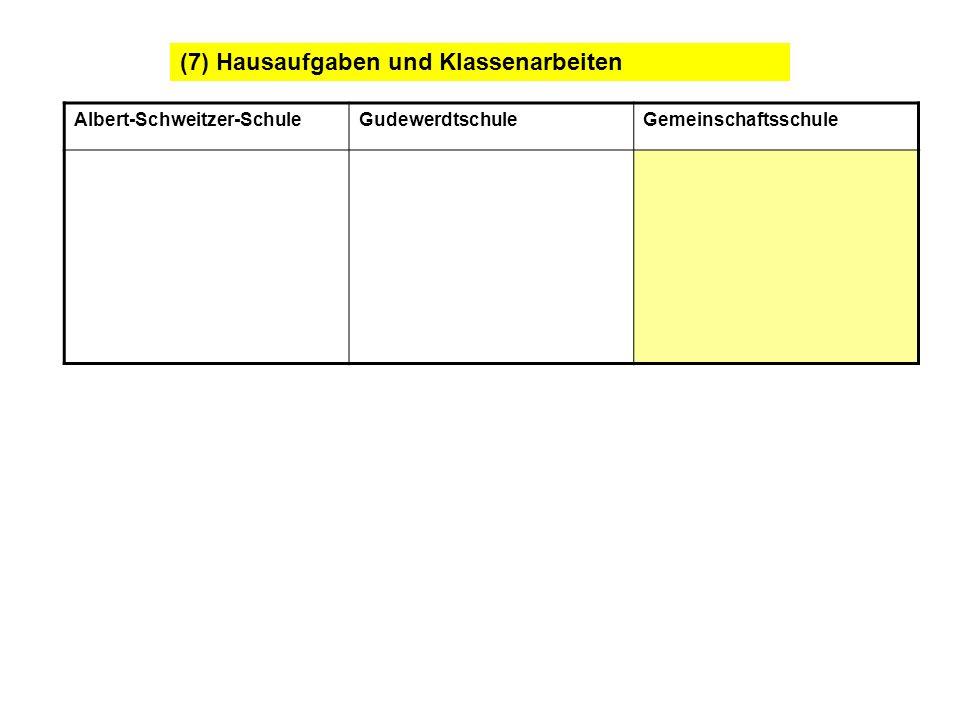 (7) Hausaufgaben und Klassenarbeiten