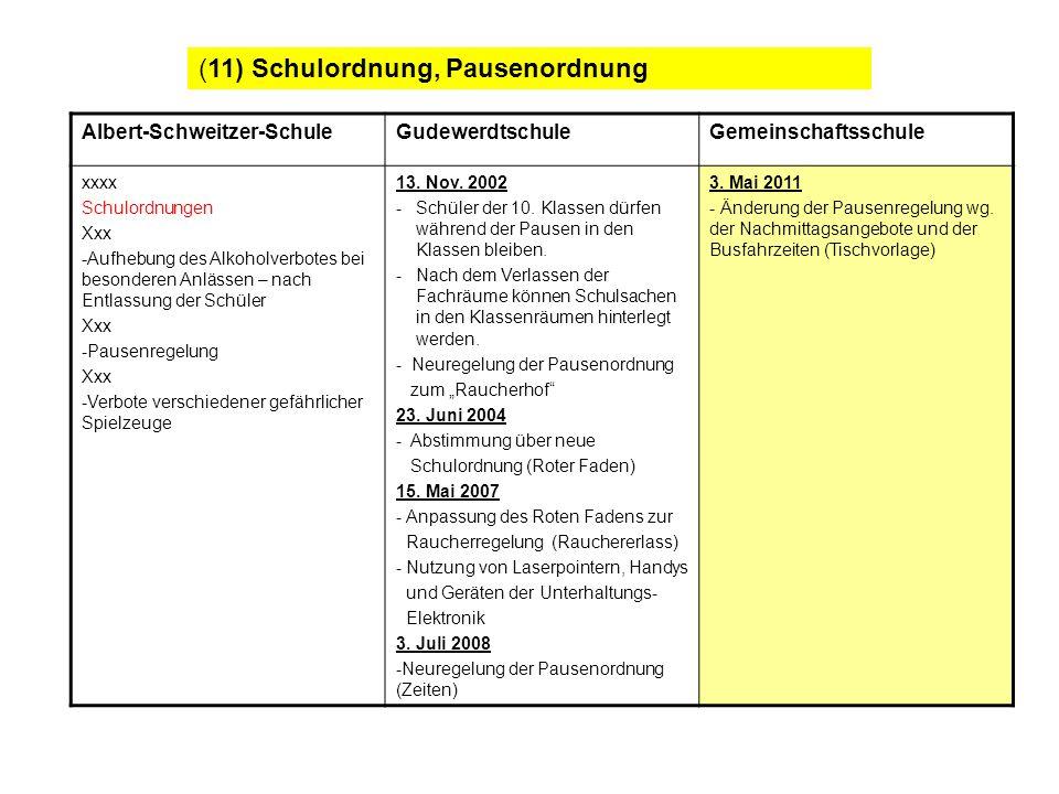 (11) Schulordnung, Pausenordnung