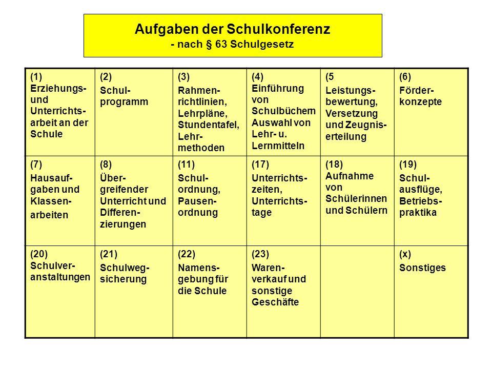 Aufgaben der Schulkonferenz - nach § 63 Schulgesetz