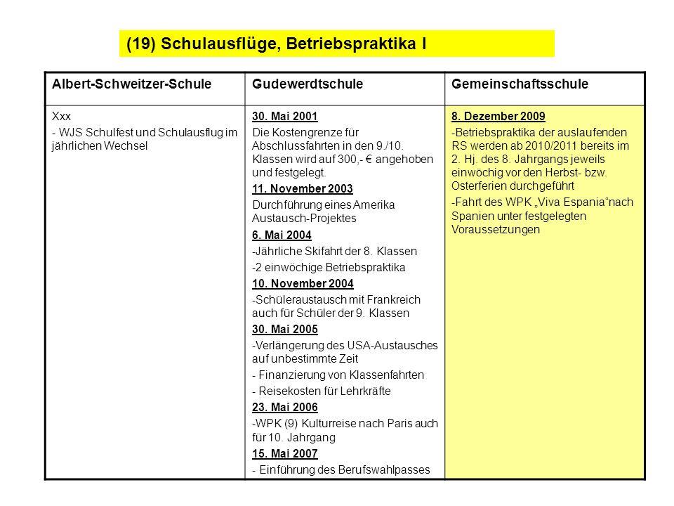 (19) Schulausflüge, Betriebspraktika I