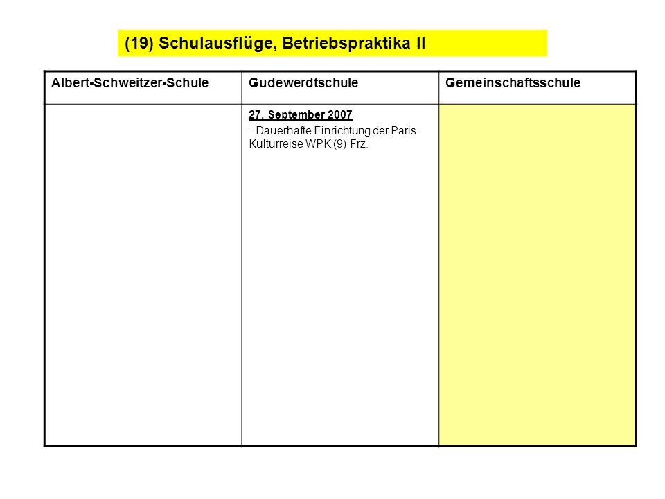(19) Schulausflüge, Betriebspraktika II