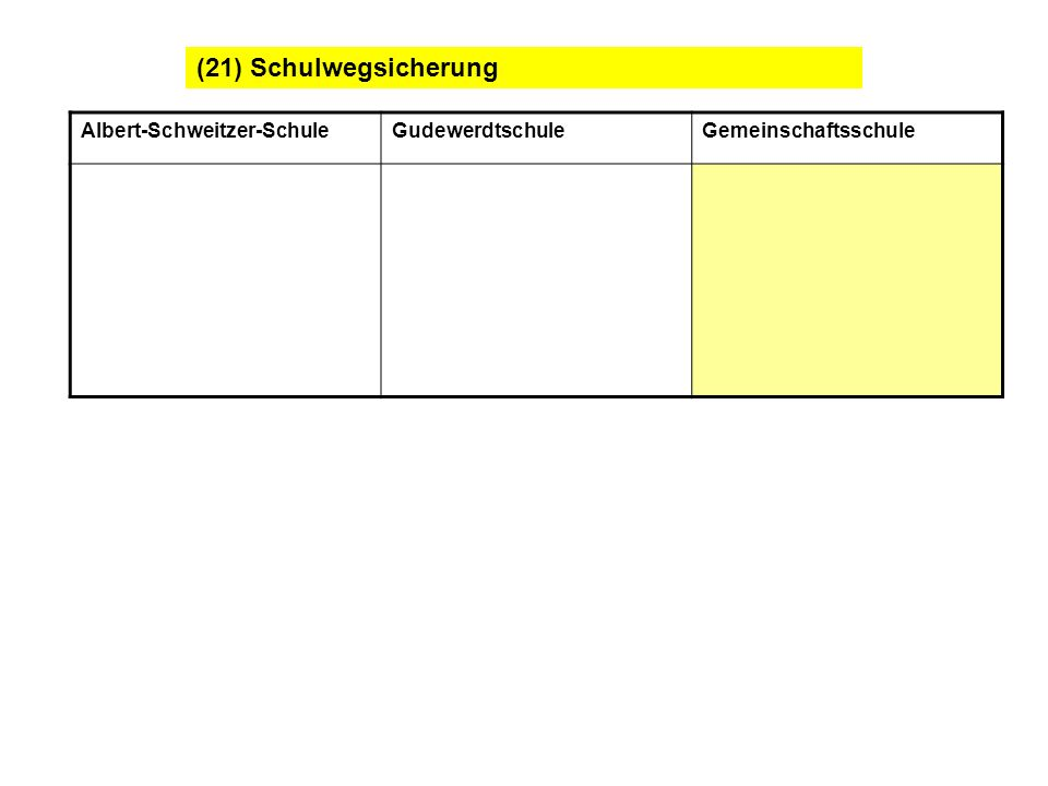 (21) Schulwegsicherung Albert-Schweitzer-Schule Gudewerdtschule