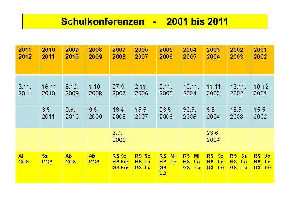 Schulkonferenzen - 2001 bis 2011