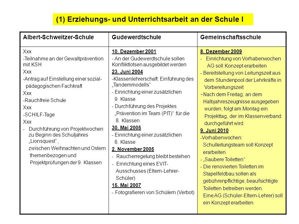 (1) Erziehungs- und Unterrichtsarbeit an der Schule I