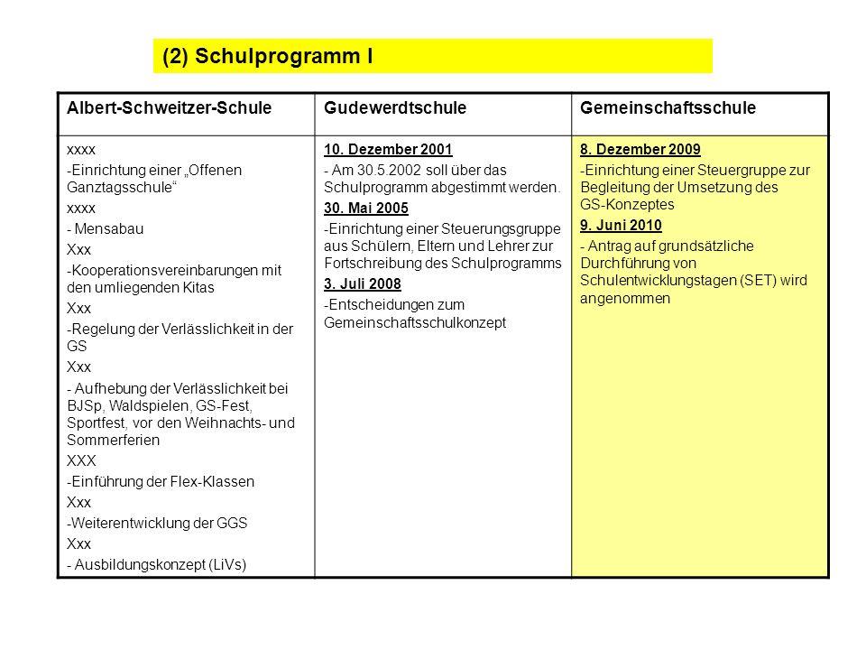 (2) Schulprogramm I Albert-Schweitzer-Schule Gudewerdtschule