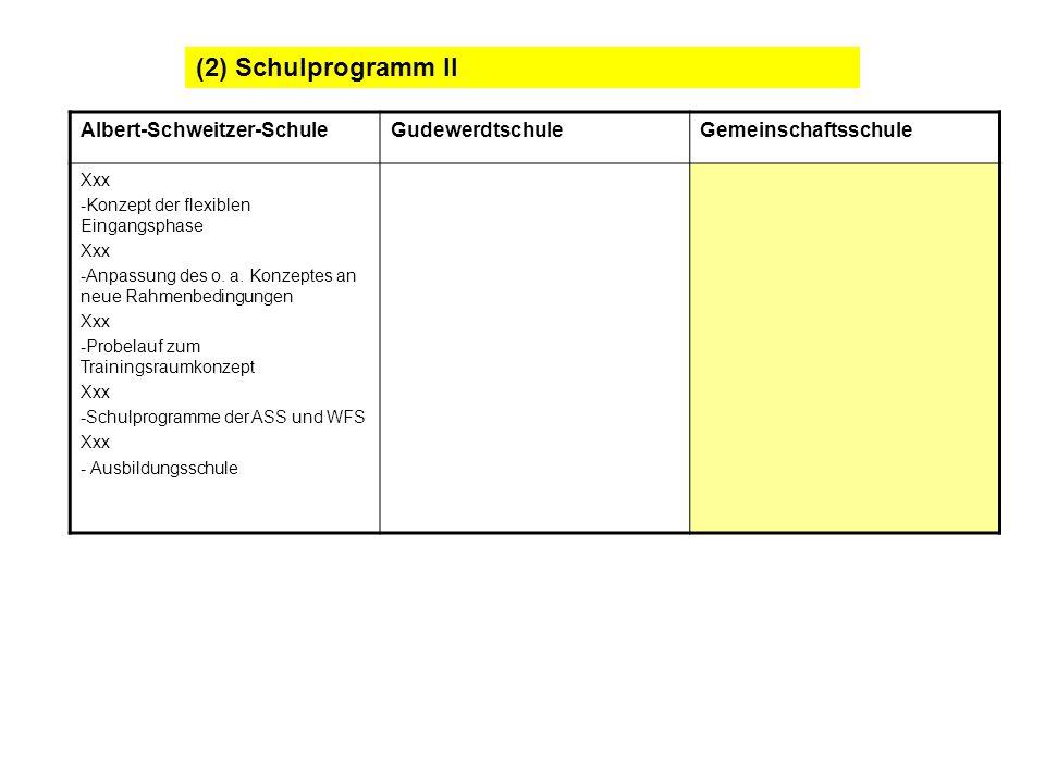 (2) Schulprogramm II Albert-Schweitzer-Schule Gudewerdtschule