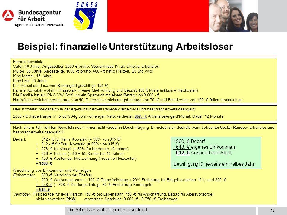 Beispiel: finanzielle Unterstützung Arbeitsloser