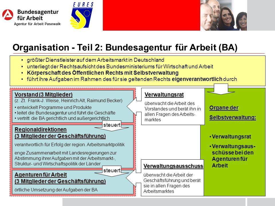 Organisation - Teil 2: Bundesagentur für Arbeit (BA)