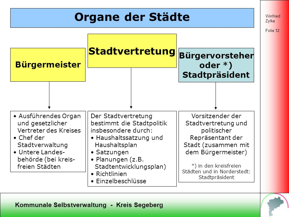 *) in den kreisfreien Städten und in Norderstedt: Stadtpräsident