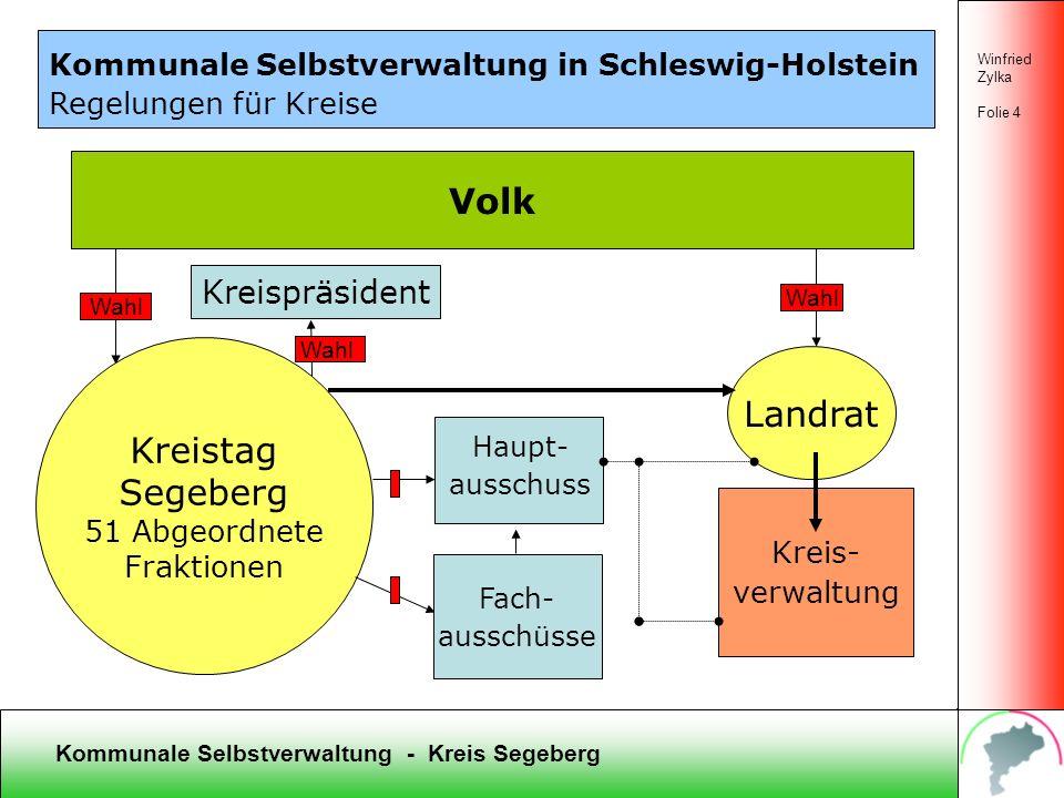 Volk Landrat Kreistag Segeberg Kreispräsident