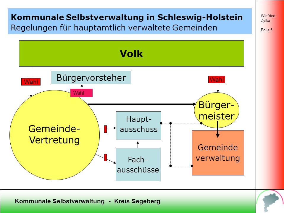 Volk Bürger- meister Gemeinde- Vertretung Bürgervorsteher
