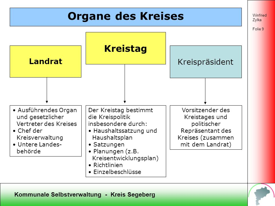 Organe des Kreises Kreistag Landrat Kreispräsident
