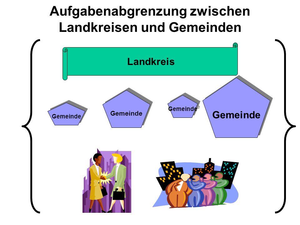 Aufgabenabgrenzung zwischen Landkreisen und Gemeinden