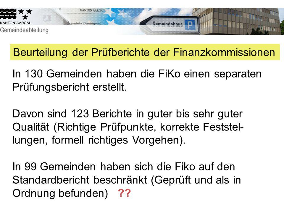 Beurteilung der Prüfberichte der Finanzkommissionen
