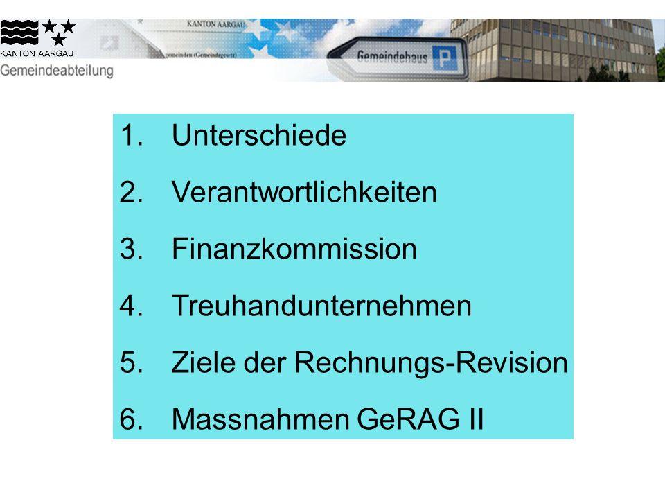 Unterschiede Verantwortlichkeiten. Finanzkommission. Treuhandunternehmen. Ziele der Rechnungs-Revision.