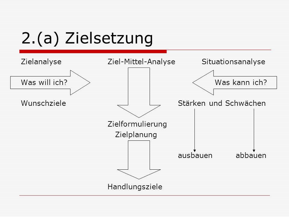 2.(a) Zielsetzung Zielanalyse Ziel-Mittel-Analyse Situationsanalyse