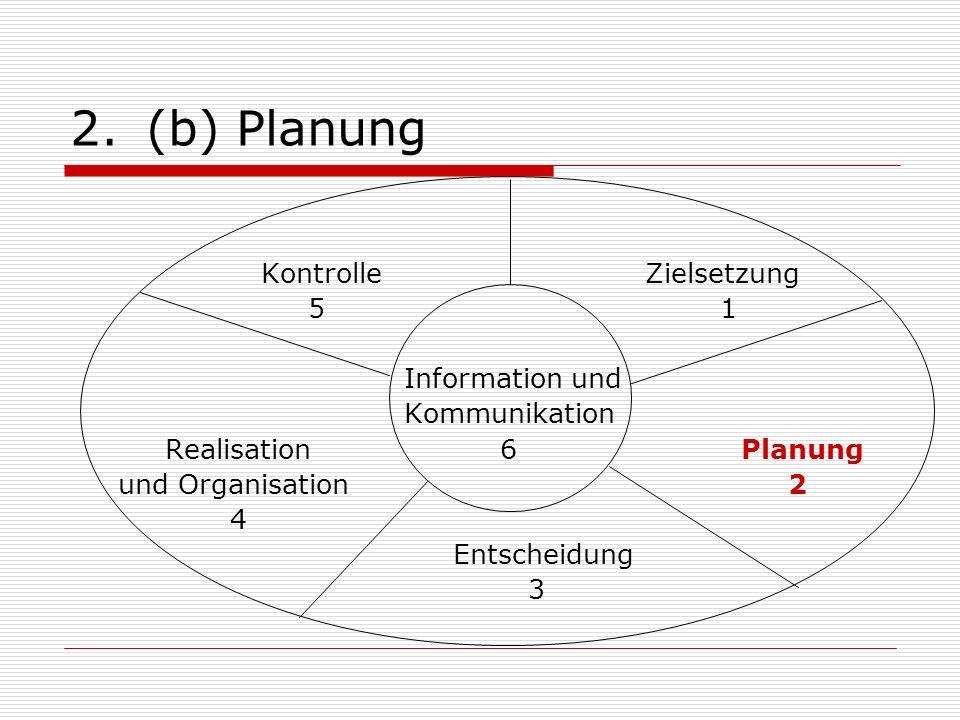 (b) Planung Kontrolle Zielsetzung 5 1 Information und Kommunikation