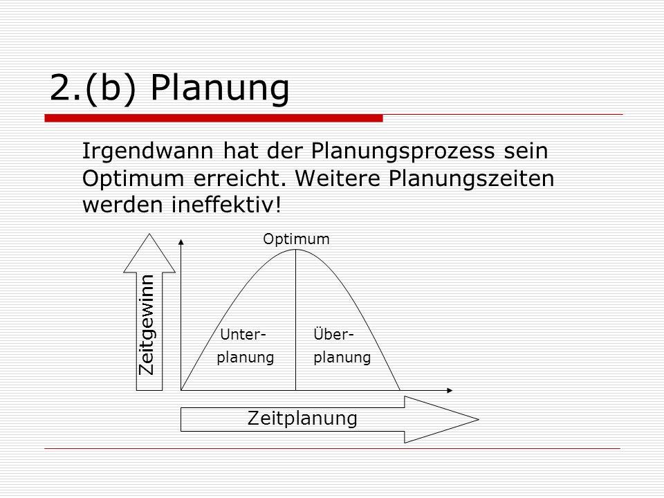 2.(b) Planung Irgendwann hat der Planungsprozess sein Optimum erreicht. Weitere Planungszeiten werden ineffektiv!