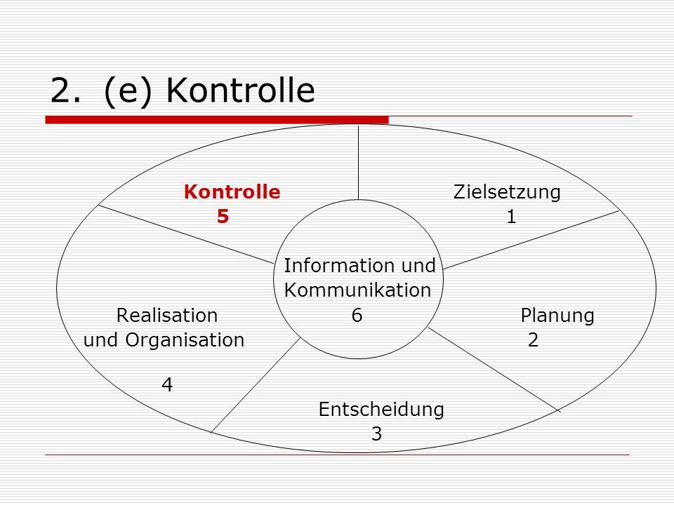 (e) Kontrolle Kontrolle Zielsetzung 5 1 Information und Kommunikation