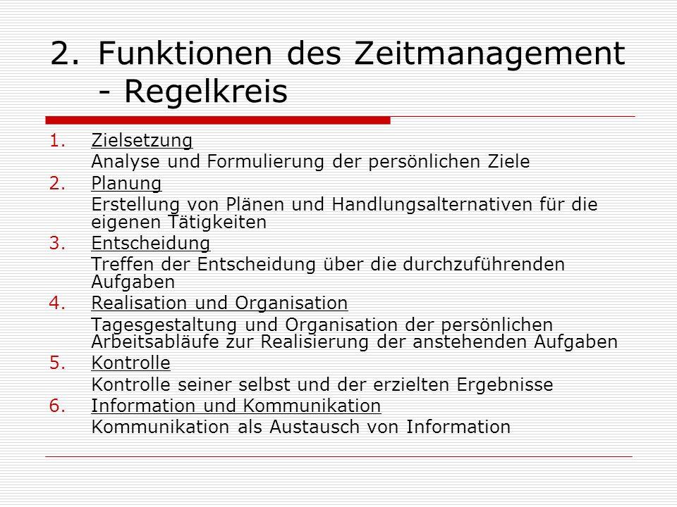 Funktionen des Zeitmanagement - Regelkreis