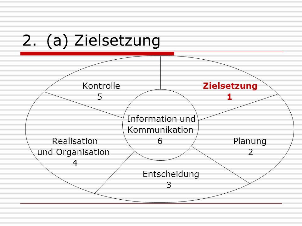 (a) Zielsetzung Kontrolle Zielsetzung 5 1 Information und