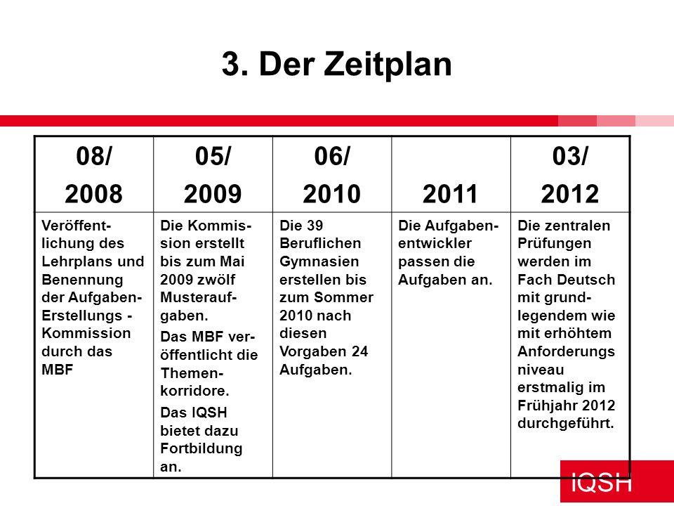 3. Der Zeitplan 08/ 2008. 05/ 2009. 06/ 2010. 2011. 03/ 2012.