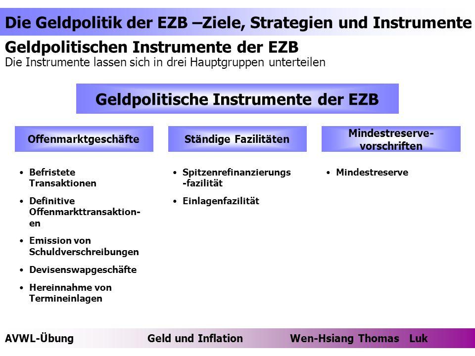 Geldpolitische Instrumente der EZB Mindestreserve-vorschriften