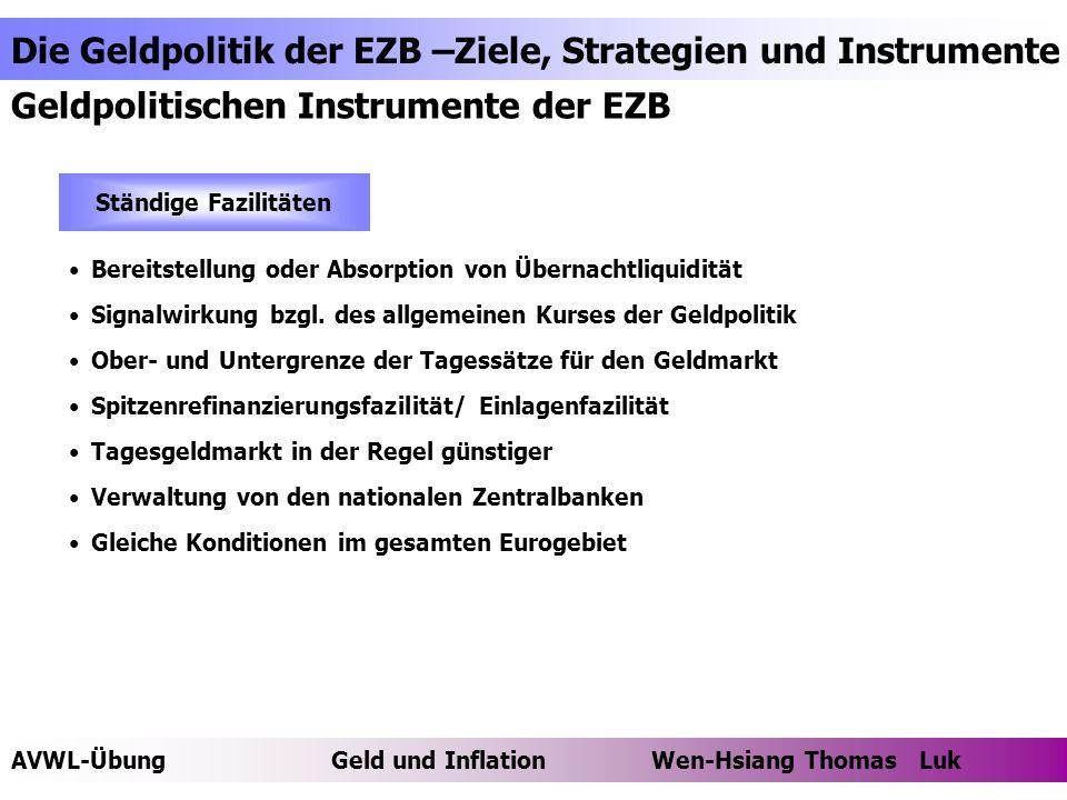 Geldpolitischen Instrumente der EZB