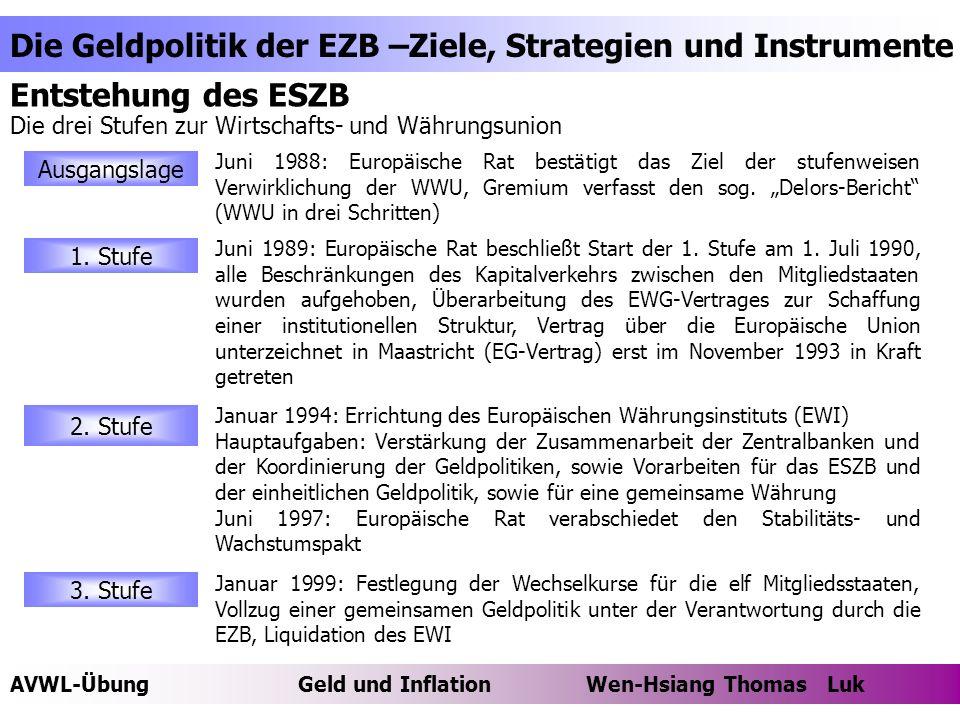Entstehung des ESZB Die drei Stufen zur Wirtschafts- und Währungsunion
