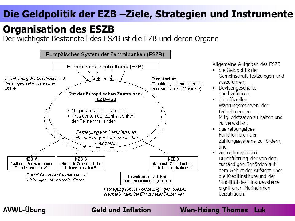 Organisation des ESZB Der wichtigste Bestandteil des ESZB ist die EZB und deren Organe. Allgemeine Aufgaben des ESZB.