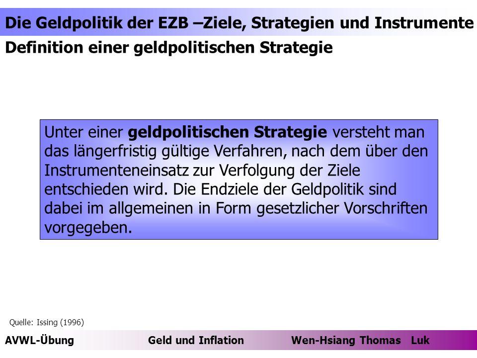 Definition einer geldpolitischen Strategie
